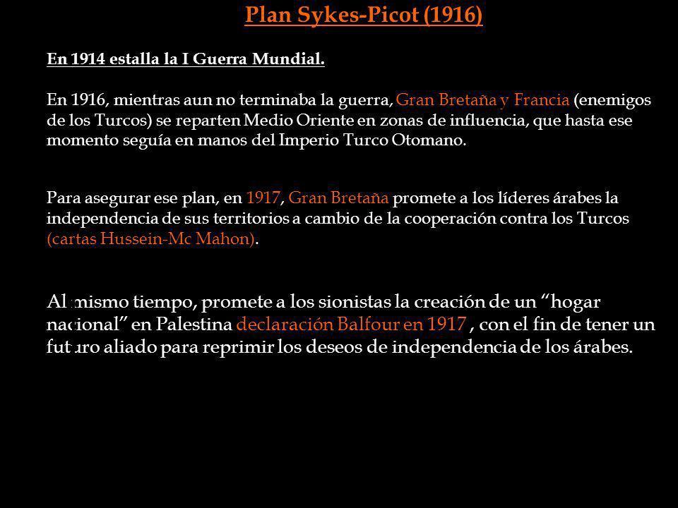 Plan Sykes-Picot (1916)