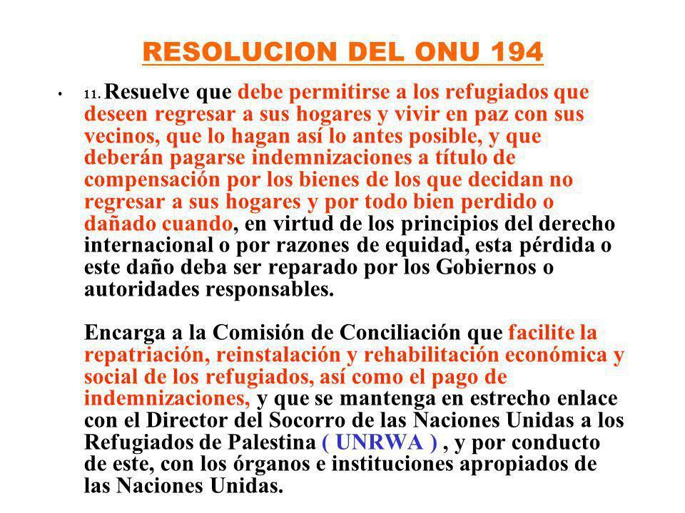 RESOLUCION DEL ONU 194