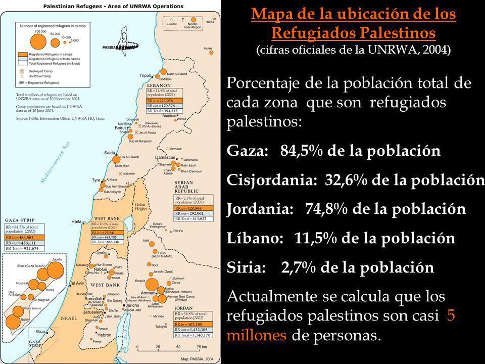Mapa de la ubicación de los Refugiados Palestinos (cifras oficiales de la UNRWA, 2004)