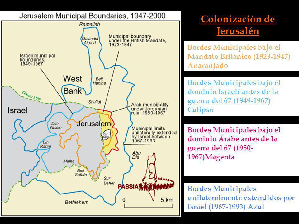 Colonización de Jerusalén