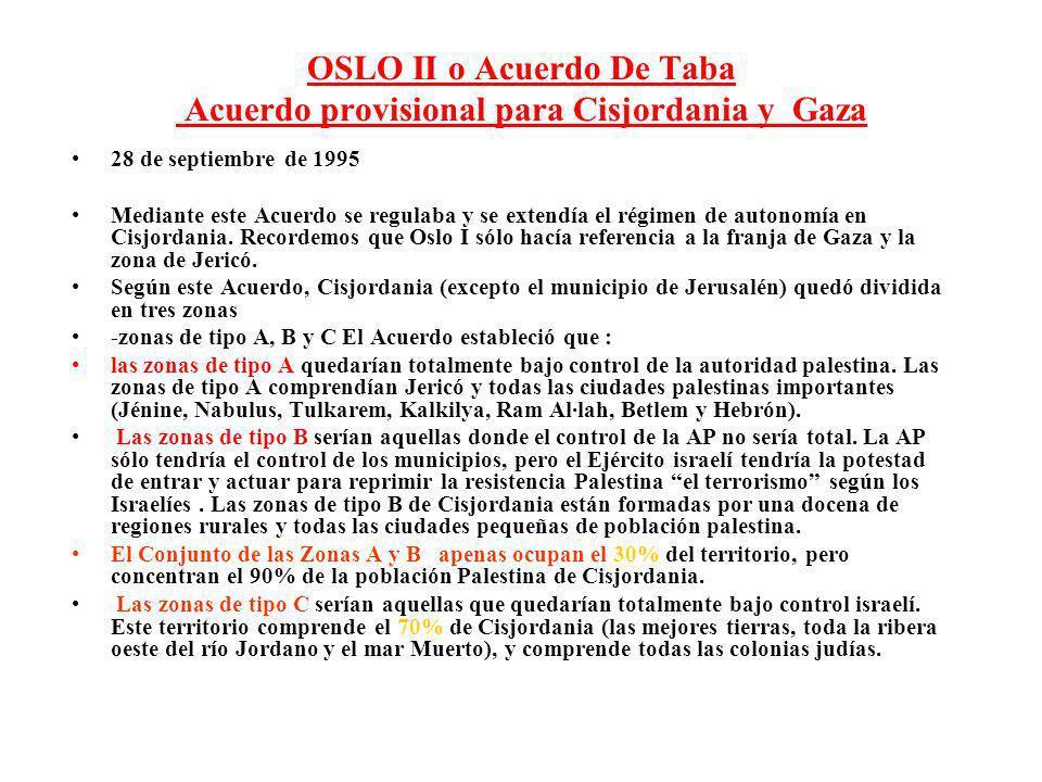 OSLO II o Acuerdo De Taba Acuerdo provisional para Cisjordania y Gaza