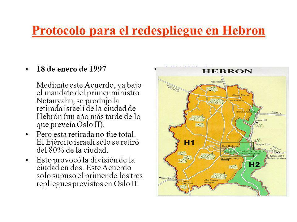 Protocolo para el redespliegue en Hebron
