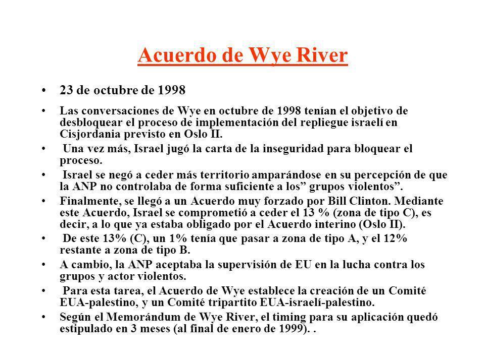 Acuerdo de Wye River 23 de octubre de 1998