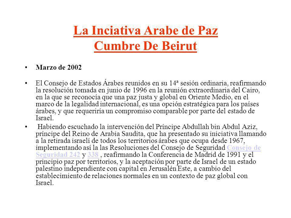 La Inciativa Arabe de Paz Cumbre De Beirut