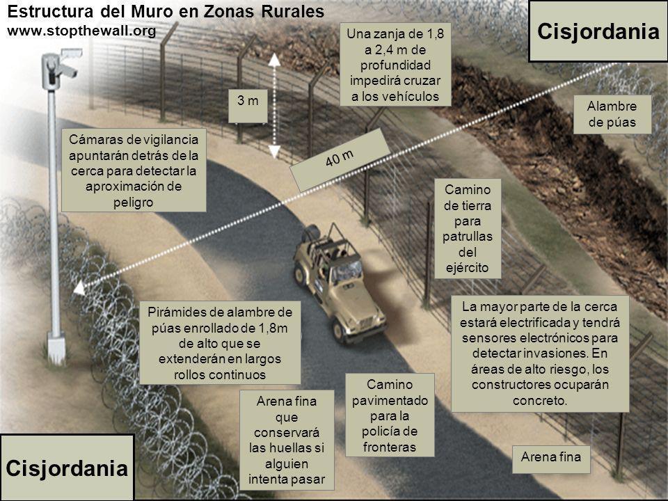 Estructura del Muro en Zonas Rurales www.stopthewall.org