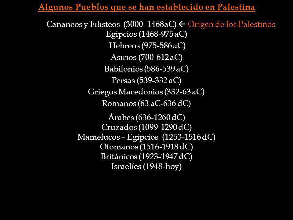 Algunos Pueblos que se han establecido en Palestina