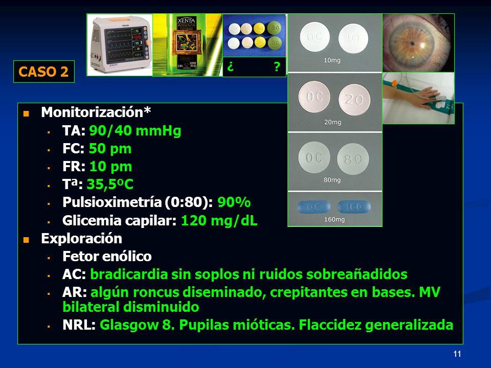 Glicemia capilar: 120 mg/dL Exploración Fetor enólico