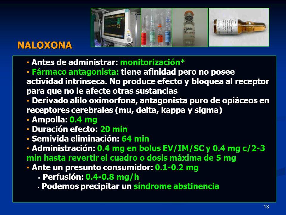 NALOXONA ▪ Antes de administrar: monitorización*