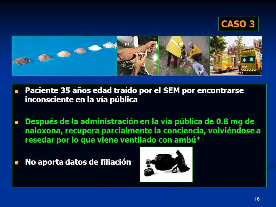 CASO 3 Paciente 35 años edad traído por el SEM por encontrarse inconsciente en la vía pública.