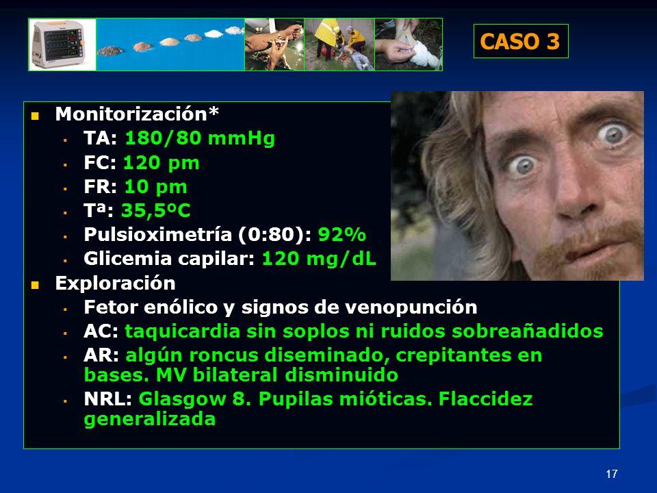 CASO 3 Monitorización* TA: 180/80 mmHg FC: 120 pm FR: 10 pm Tª: 35,5ºC