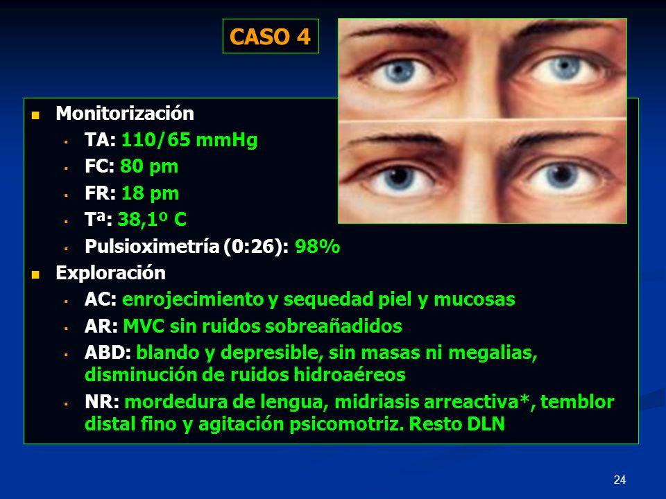 CASO 4 Monitorización TA: 110/65 mmHg FC: 80 pm FR: 18 pm Tª: 38,1º C