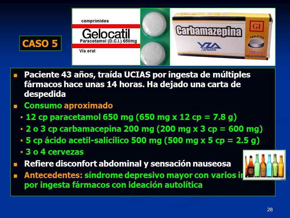 CASO 5 Paciente 43 años, traída UCIAS por ingesta de múltiples fármacos hace unas 14 horas. Ha dejado una carta de despedida.