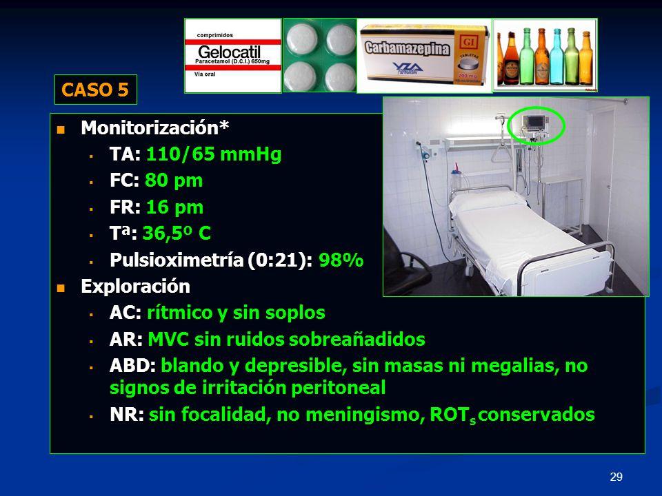 CASO 5 Monitorización* TA: 110/65 mmHg. FC: 80 pm. FR: 16 pm. Tª: 36,5º C. Pulsioximetría (0:21): 98%