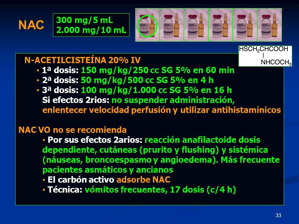 300 mg/5 mL 2.000 mg/10 mL. NAC. N-ACETILCISTEÍNA 20% IV. ▪ 1ª dosis: 150 mg/kg/250 cc SG 5% en 60 min.