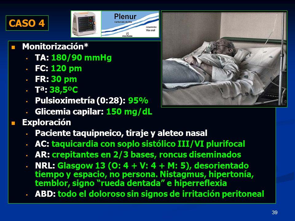 CASO 4 Monitorización* TA: 180/90 mmHg FC: 120 pm FR: 30 pm Tª: 38,5ºC
