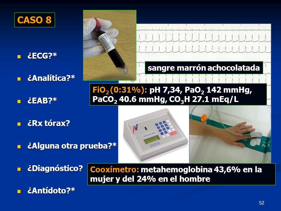 CASO 8 ¿ECG * ¿Analítica * sangre marrón achocolatada ¿EAB *