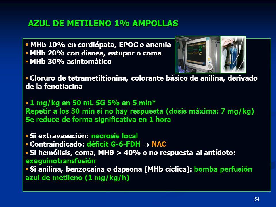 AZUL DE METILENO 1% AMPOLLAS