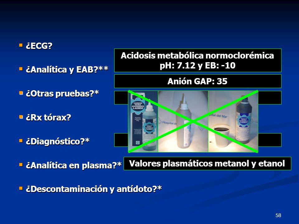 ¿Descontaminación y antídoto * Acidosis metabólica normoclorémica