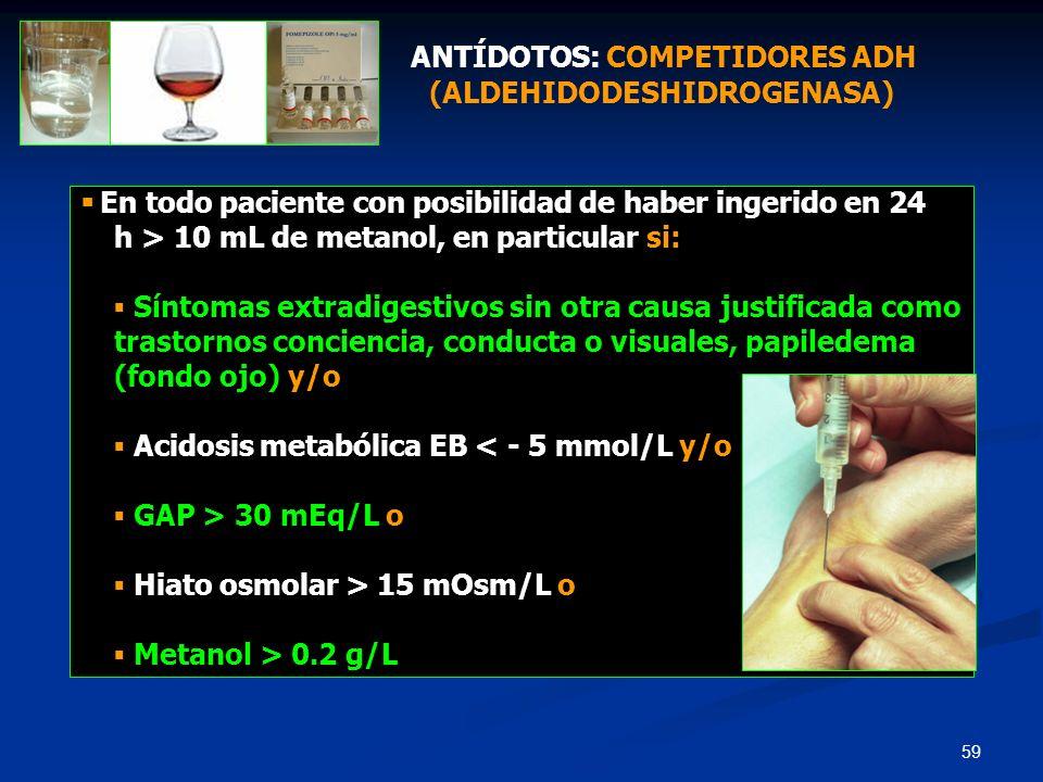 ANTÍDOTOS: COMPETIDORES ADH (ALDEHIDODESHIDROGENASA)