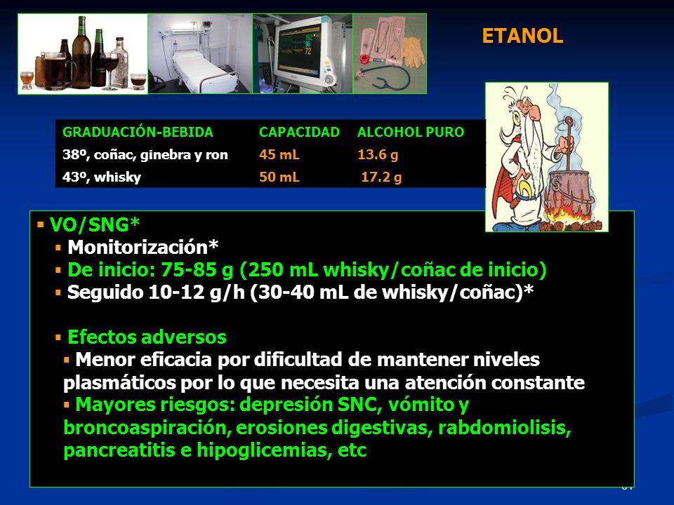 ETANOL  VO/SNG* ▪ Monitorización*