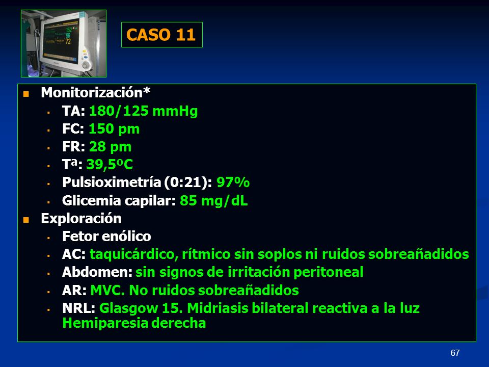 CASO 11 Monitorización* TA: 180/125 mmHg FC: 150 pm FR: 28 pm