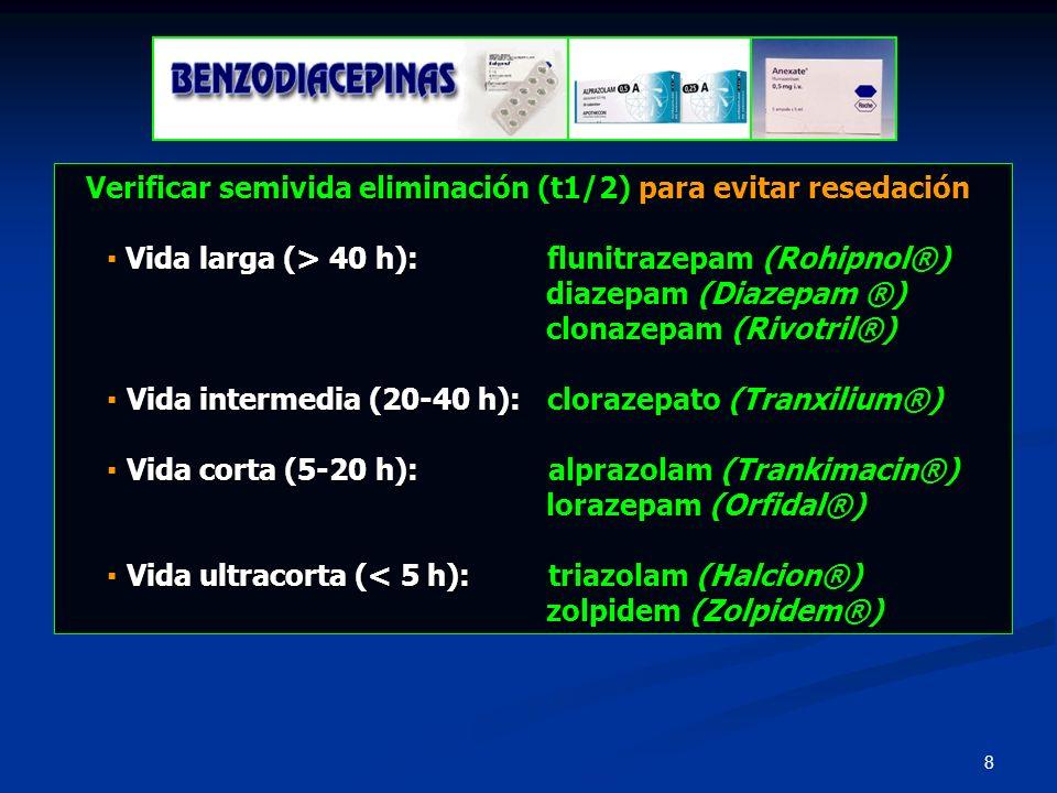 Verificar semivida eliminación (t1/2) para evitar resedación