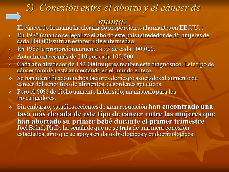 5) Conexión entre el aborto y el cáncer de mama: