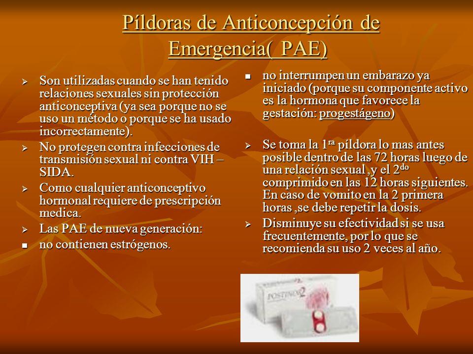 Píldoras de Anticoncepción de Emergencia( PAE)