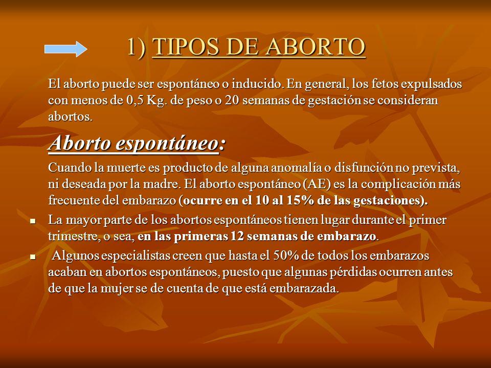 1) TIPOS DE ABORTO Aborto espontáneo: