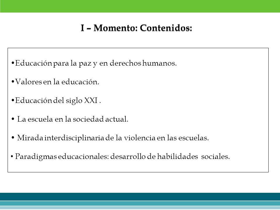 I – Momento: Contenidos: