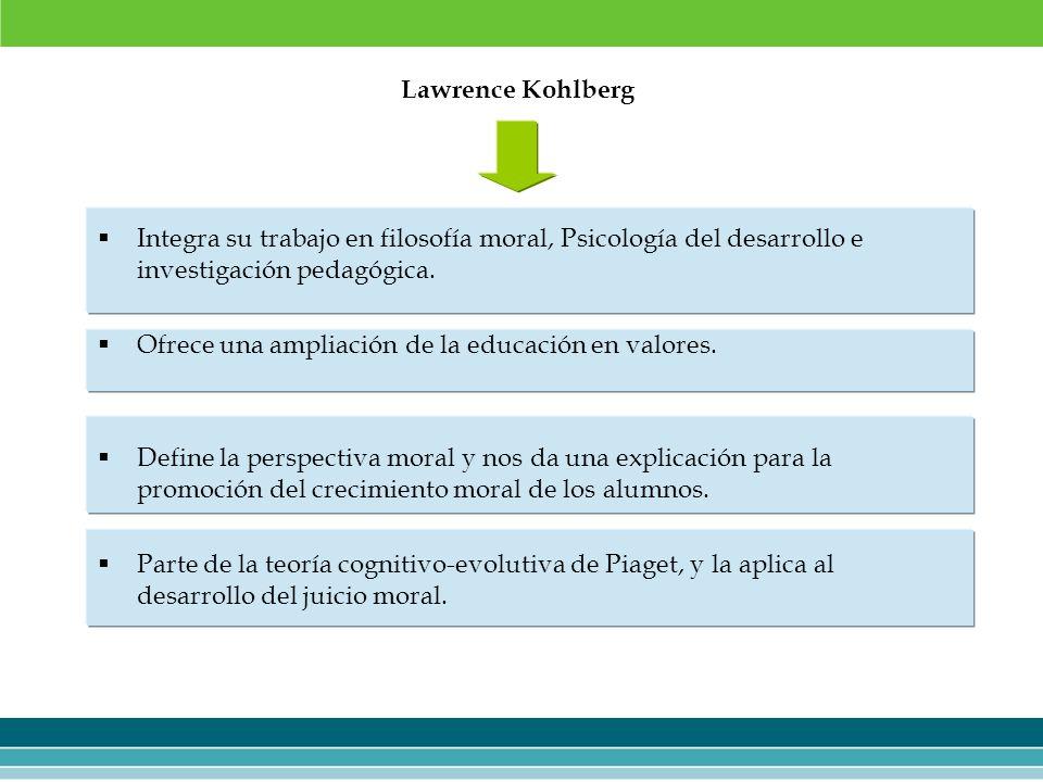Lawrence Kohlberg Integra su trabajo en filosofía moral, Psicología del desarrollo e investigación pedagógica.