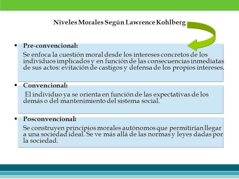 Niveles Morales Según Lawrence Kohlberg