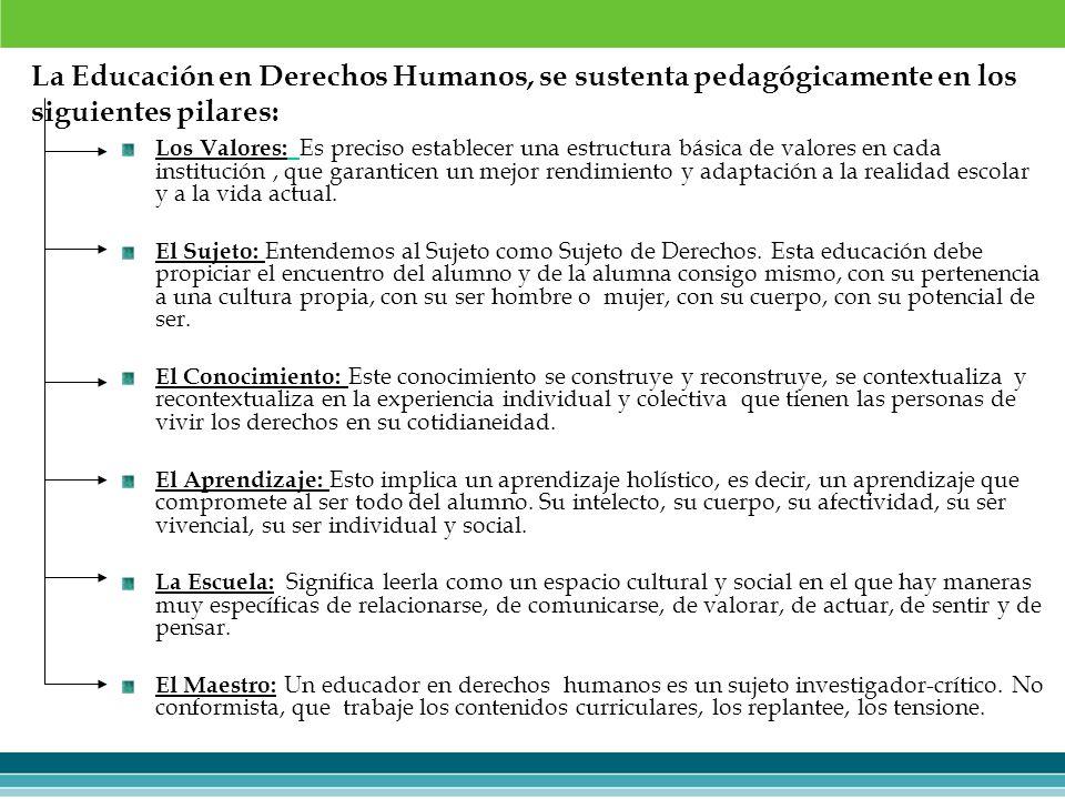 La Educación en Derechos Humanos, se sustenta pedagógicamente en los siguientes pilares: