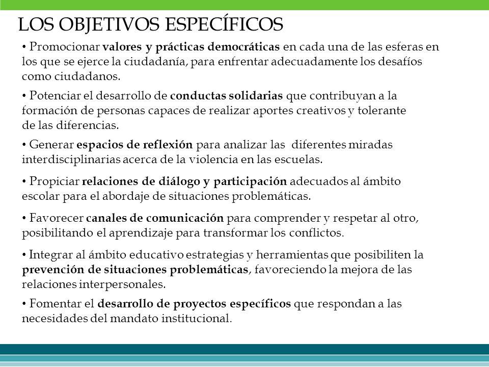 LOS OBJETIVOS ESPECÍFICOS
