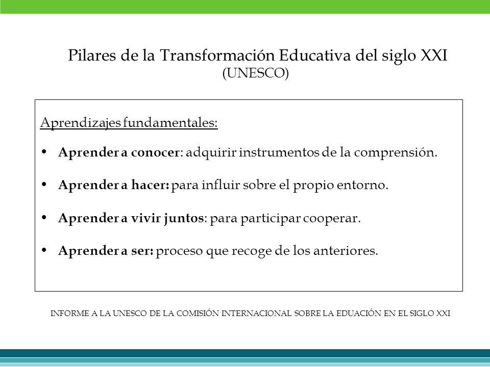 Pilares de la Transformación Educativa del siglo XXI (UNESCO)
