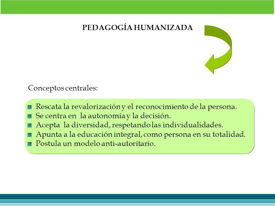 PEDAGOGÍA HUMANIZADA Conceptos centrales: Rescata la revalorización y el reconocimiento de la persona.