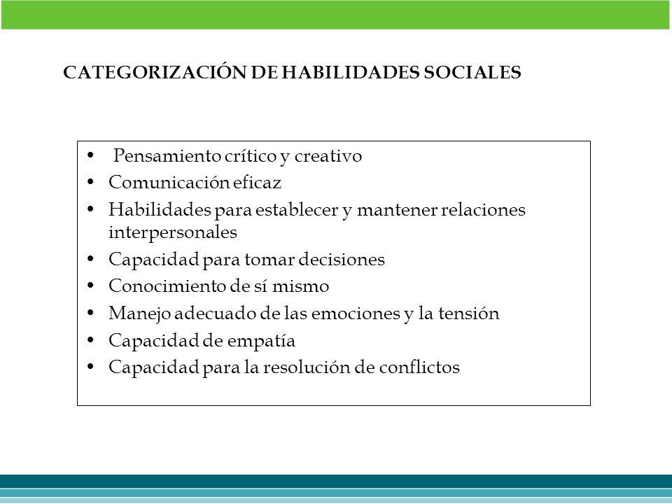 CATEGORIZACIÓN DE HABILIDADES SOCIALES