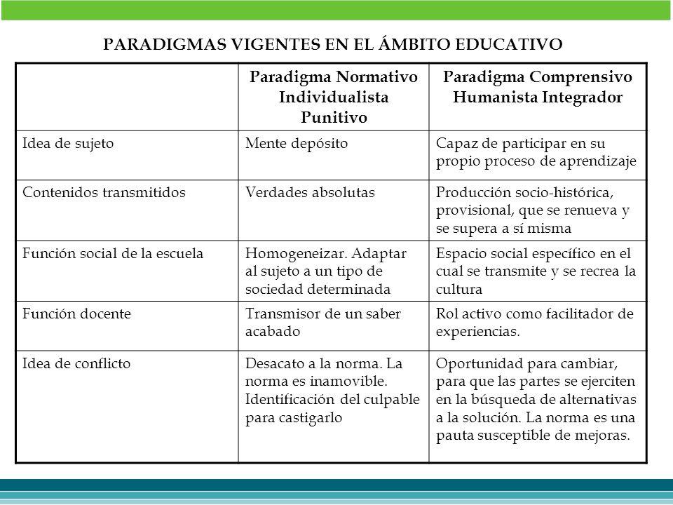 PARADIGMAS VIGENTES EN EL ÁMBITO EDUCATIVO