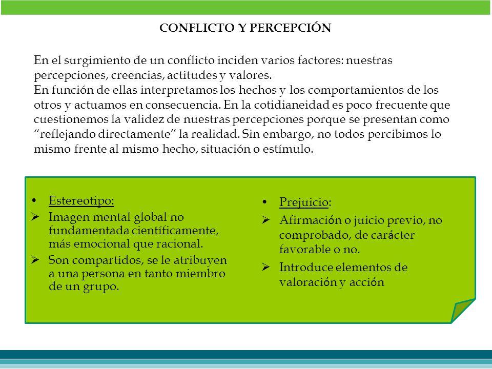 CONFLICTO Y PERCEPCIÓN