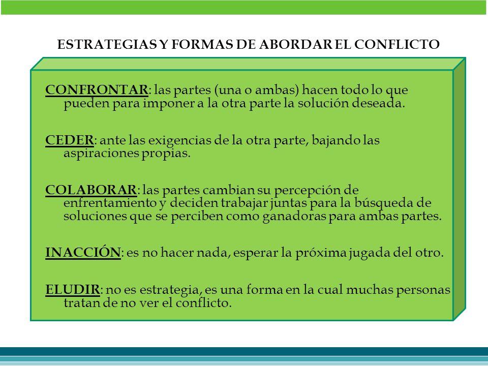 ESTRATEGIAS Y FORMAS DE ABORDAR EL CONFLICTO