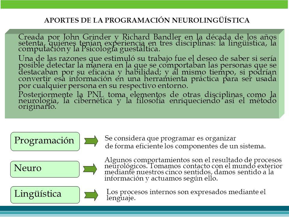 APORTES DE LA PROGRAMACIÓN NEUROLINGÜÍSTICA
