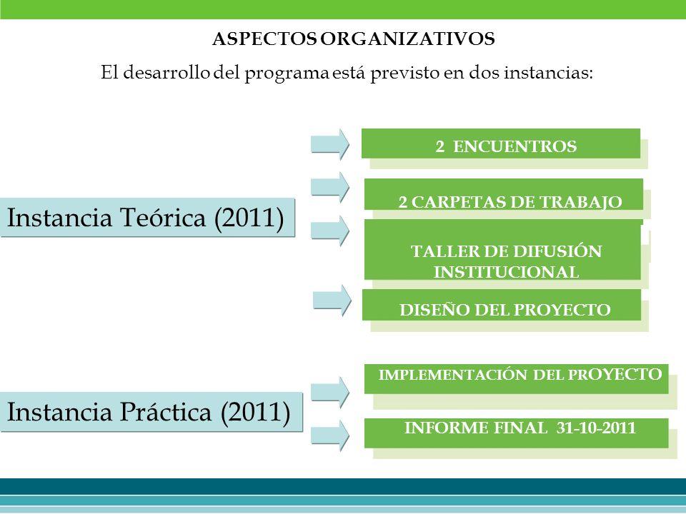 Instancia Teórica (2011) Instancia Práctica (2011)