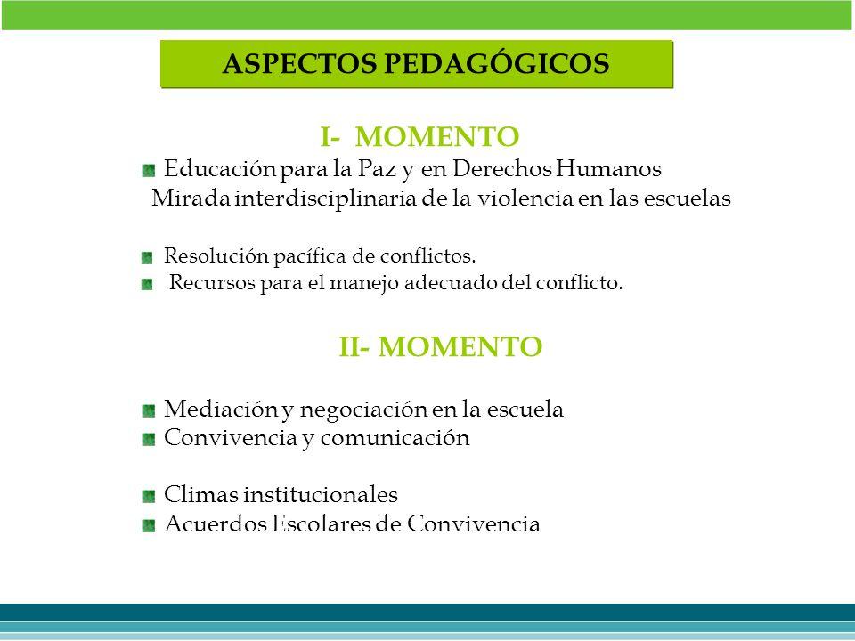 Mirada interdisciplinaria de la violencia en las escuelas