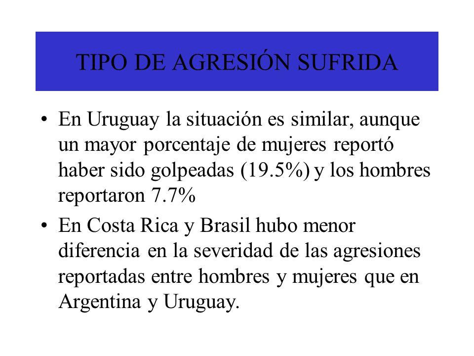 TIPO DE AGRESIÓN SUFRIDA