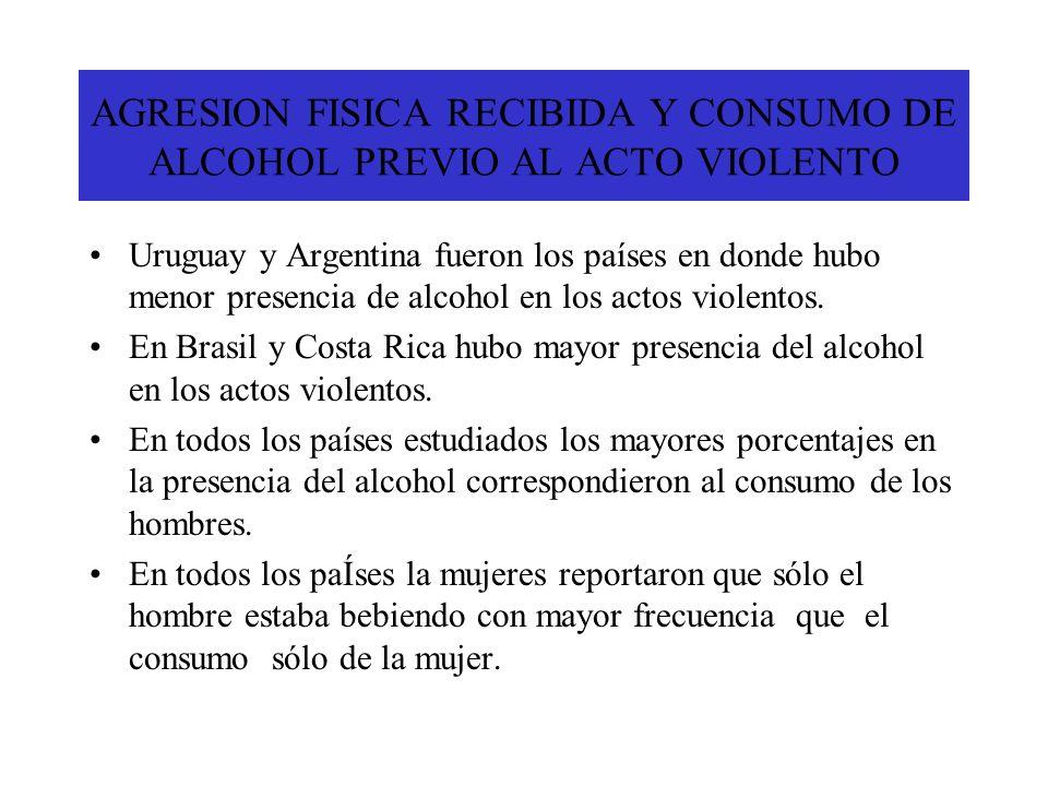 AGRESION FISICA RECIBIDA Y CONSUMO DE ALCOHOL PREVIO AL ACTO VIOLENTO