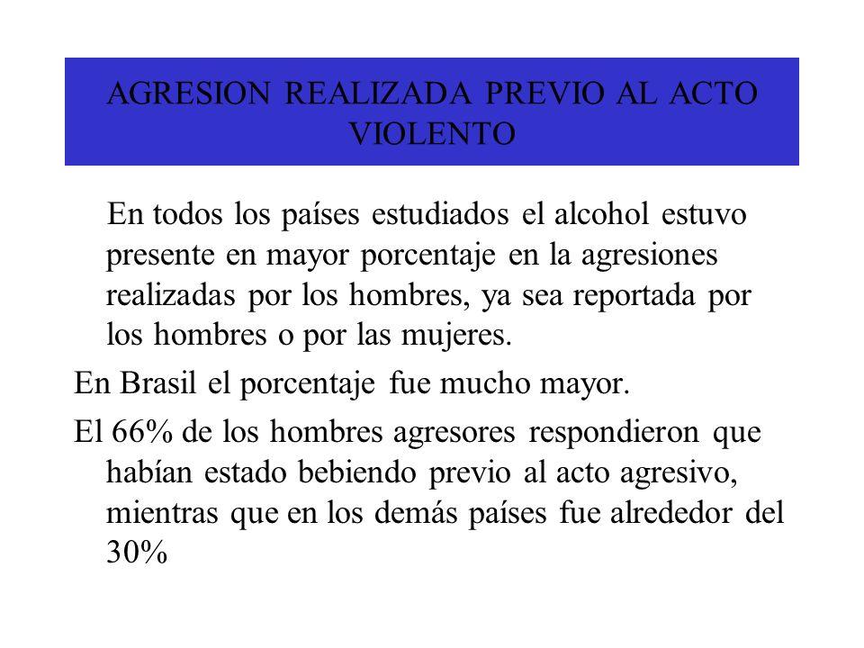 AGRESION REALIZADA PREVIO AL ACTO VIOLENTO