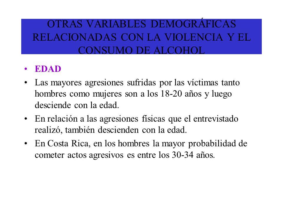 OTRAS VARIABLES DEMOGRÁFICAS RELACIONADAS CON LA VIOLENCIA Y EL CONSUMO DE ALCOHOL