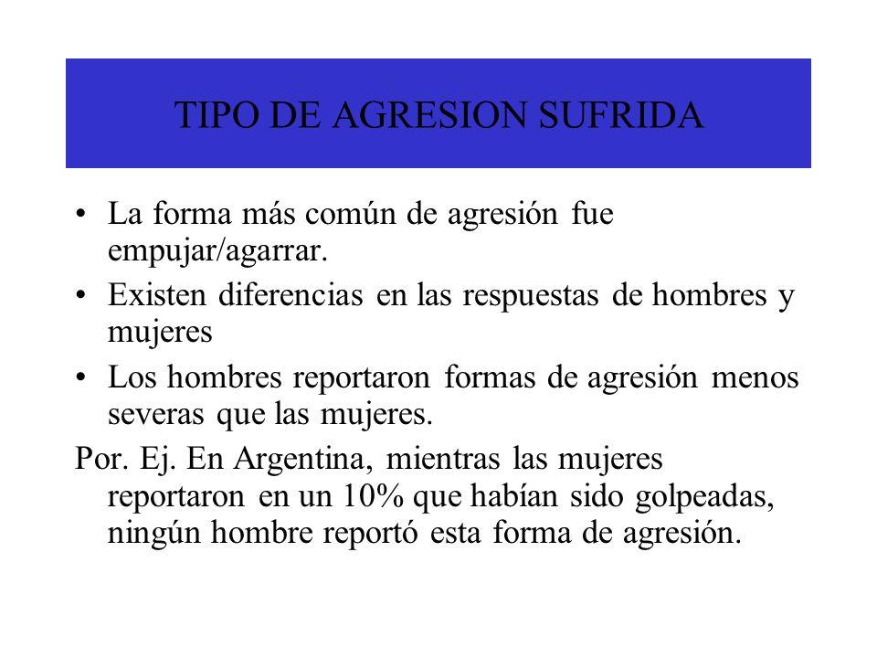 TIPO DE AGRESION SUFRIDA