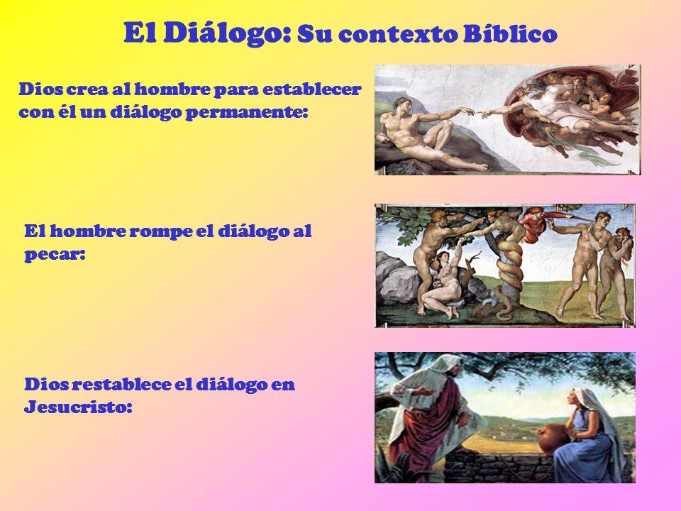 El Diálogo: Su contexto Bíblico