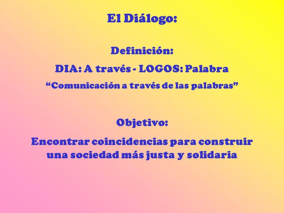 DIA: A través - LOGOS: Palabra Comunicación a través de las palabras